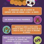 Infografía pan de muerto Salón 16